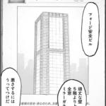 フォージ安全ビルについて【内部各階の設備と関連人物】